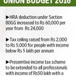 Income Tax by Taresh