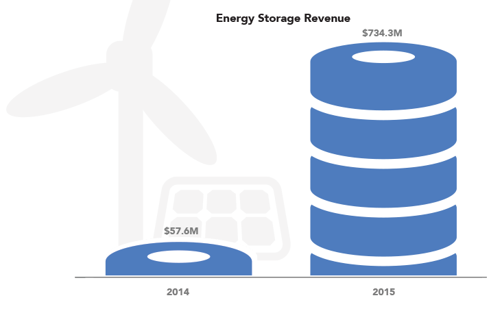 2016-energy-storage-2.png