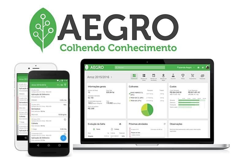 aegro software de planejamento agrícola