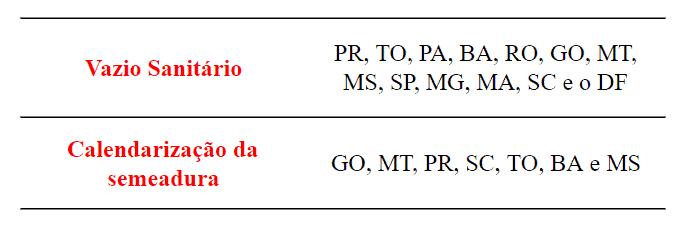 vazio-sanitario-e-calendarização-da-semeadura