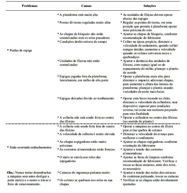 perdas-causas-e-soluções