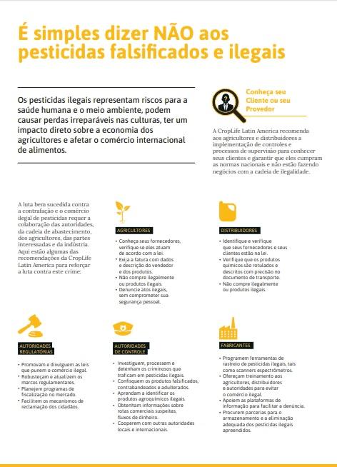 infográfico-não-pirataria-tipos-defensivos-agrícolas