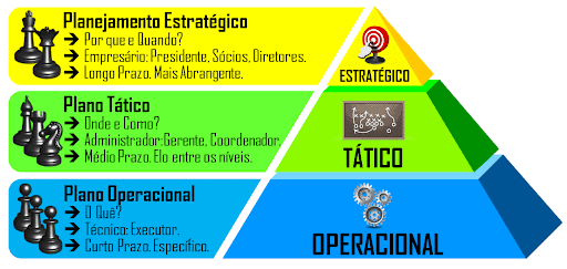 4-planejamento-estratégico-da-produção