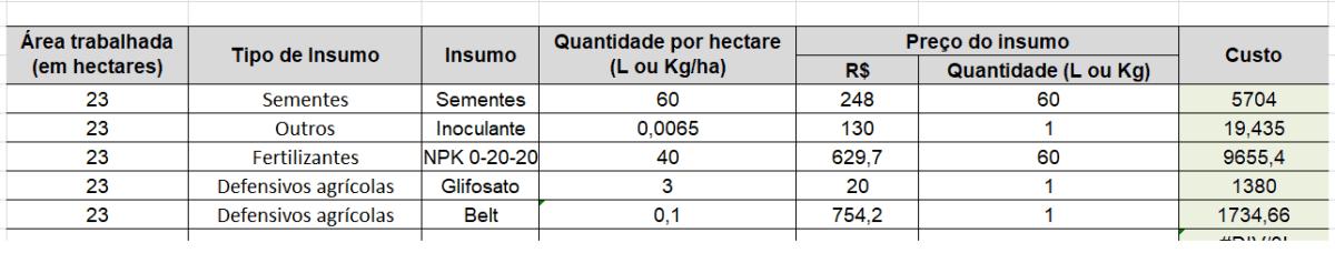 7-custo-de-produção-de-soja