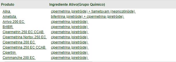 inseticida piretroide