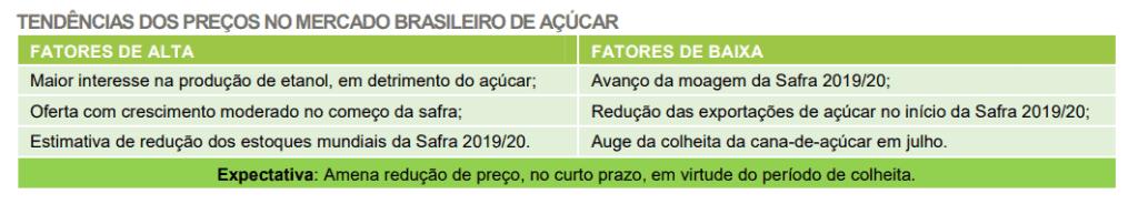 preço ATR 2019