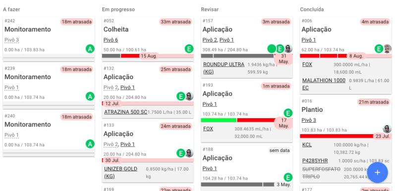 quadro de atividade do software Aegro