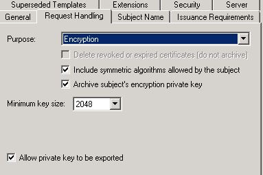 archive encryption keys