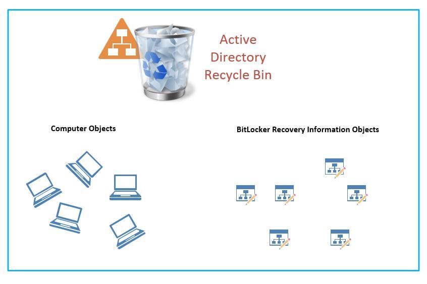 BitLocker tips 3