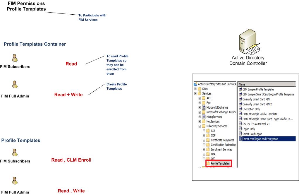 Certificate-Management-6