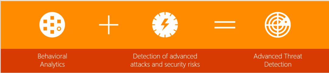 Azure advanced threat protection lateral movement 8
