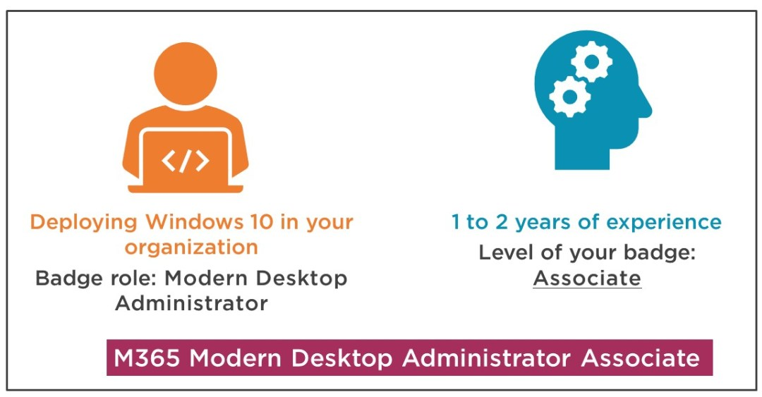 Become Microsoft 365 Enterprise Administrator Expert Certified 7