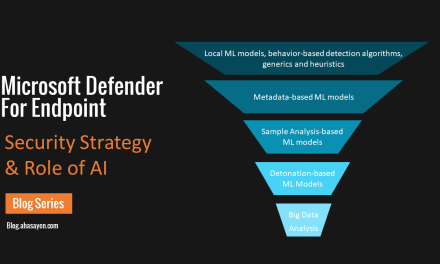 P2: MS Defender for Security Strategy & Role of AI
