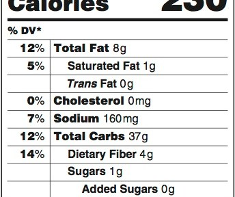 Study: How the New Nutrition Facts Label May Lead You to Eat More