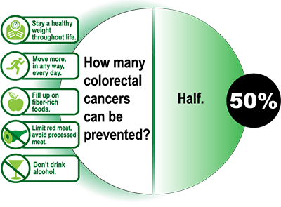 colorectal-prevention-chart