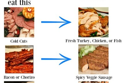 Tasty Swaps to Help You Eat Less Red and Processed Meats