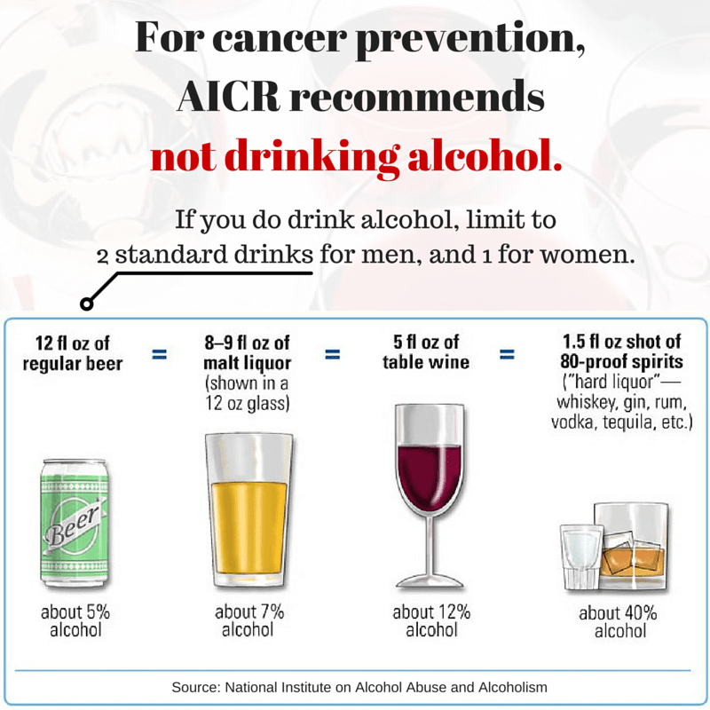 risk factors of alcohol consumption and Alcohol is a known carcinogen for humans, increasing the risk of oral, pharyngeal, laryngeal, oesophageal, liver, colorectal and (female) breast cancers1-3 there is.