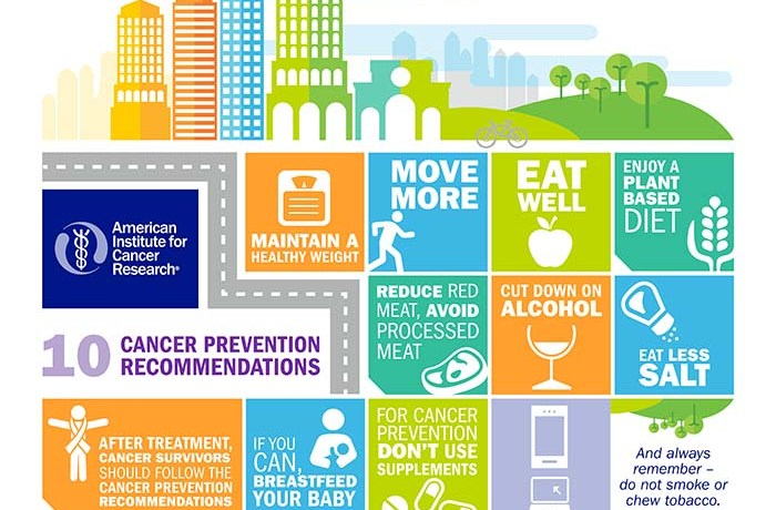 Study: five healthy habits lower cancer risk