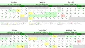 Tanggal Lahir Nabi Muhammad Dalam Kalender Masehi Blog Alhabib