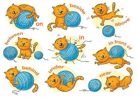 Les prepositions en anglais