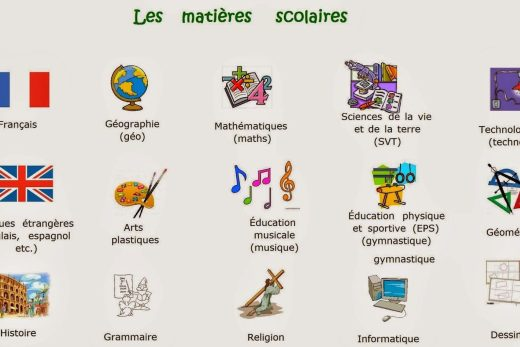 French Subjects