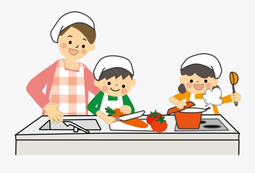 Vocabulaire de cuisine en anglais.