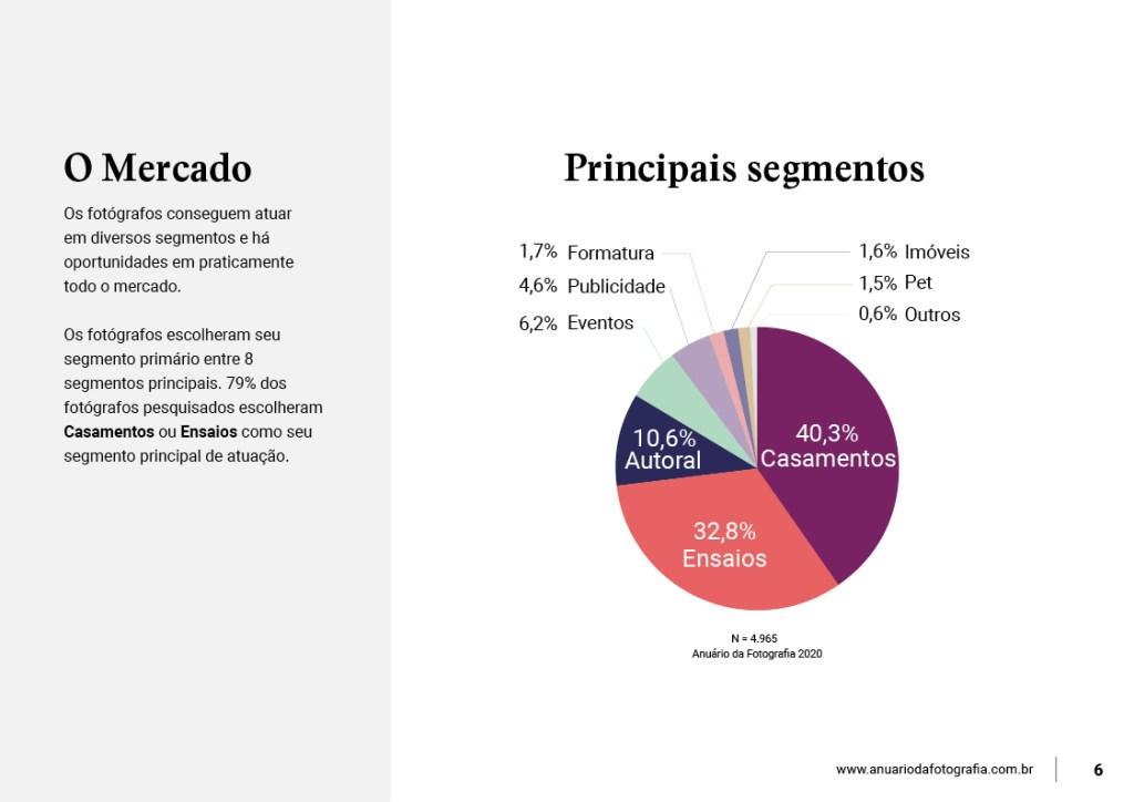 Pesquisa-sobre-os-segmentos-da-fotografia-no-brasil