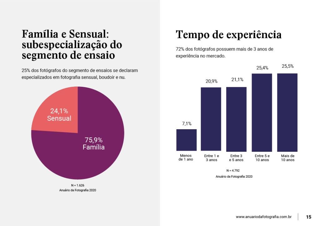 infografico-anuario-da-fotografia