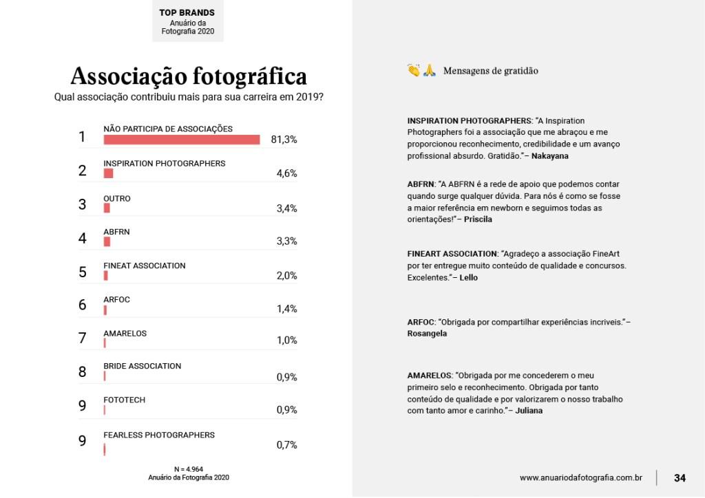 infografico-associacao-fotografica