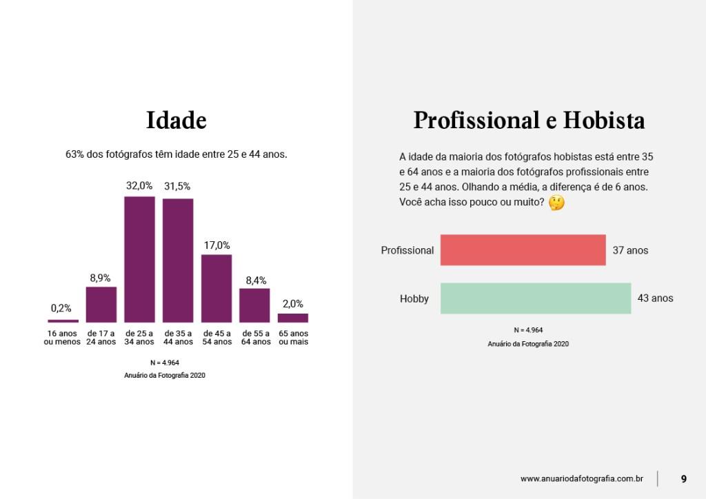 pesquisa-sobre-o-mercado-da-fotografia-no-brasil