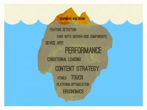 O Responsive design como a ponta do iceberg para várias outras tecnologias para adaptação ao mundo mobile