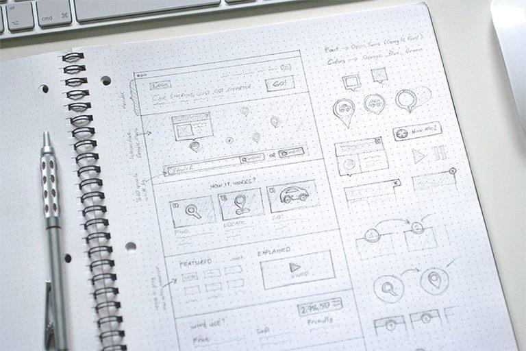3 Secrets of the Best Designed Websites in the World