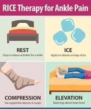 R.I.C.E Therapy