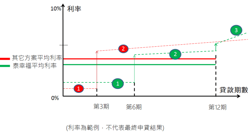 泰幸福-3.png