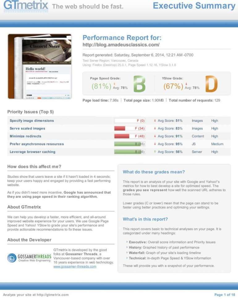 GTmetrix-report-blog.amadeusclassics