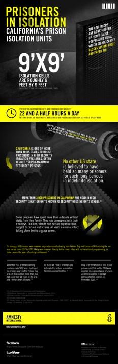 CA_isolation-infographic_EN[1]