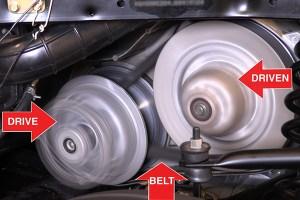 How an ATV or UTV CVT transmission works.