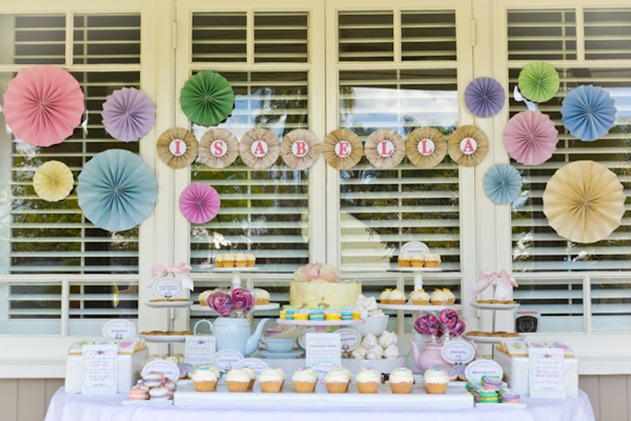 Alice in Wonderland Inspired Dessert Table