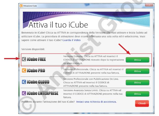 ATTIVA_iCube