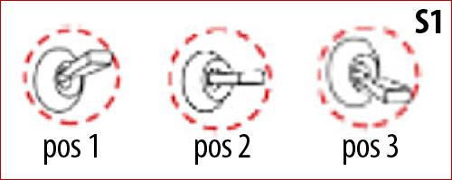 Posizioni switch S1