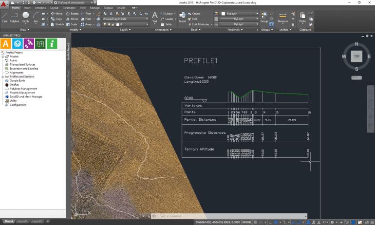 Dettaglio Sezione con Analist 2016 CLOUD