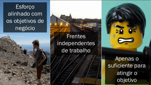 Priorização por Objetivos por Lourenço Soares e Alexandre Klaser