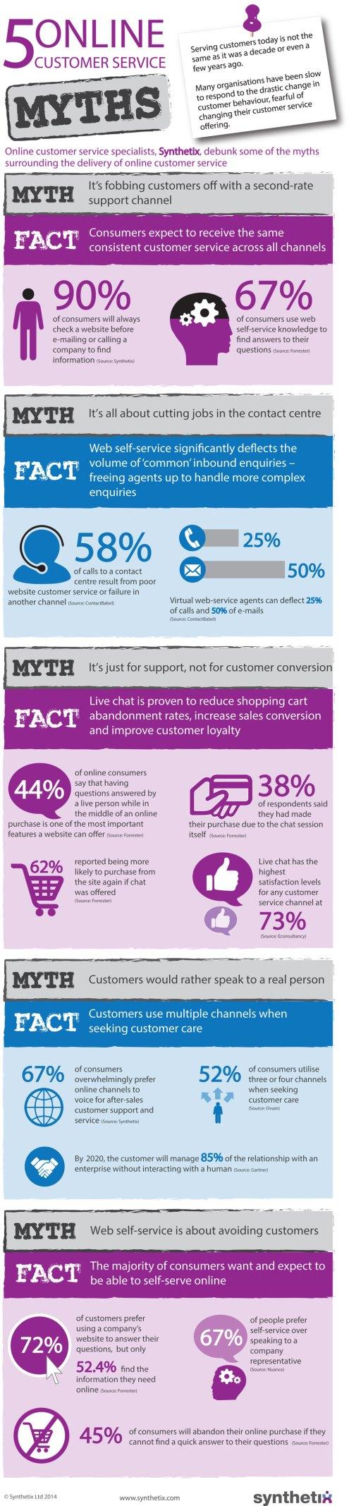 Myth-debunking-infographic_v3-(1)