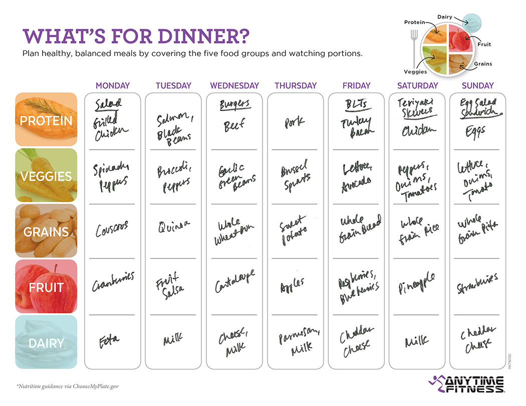 A Simple Meal Planning Worksheet To Make Dinner Better