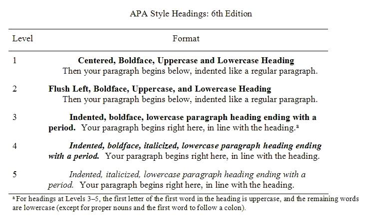 Research Paper Apa 6th Edition