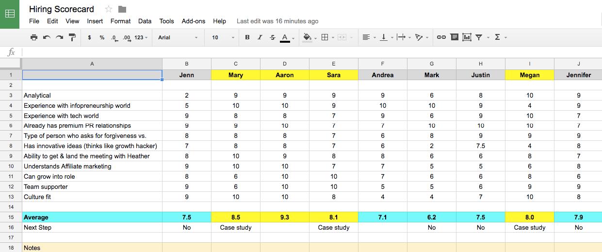 Hiring Scorecard