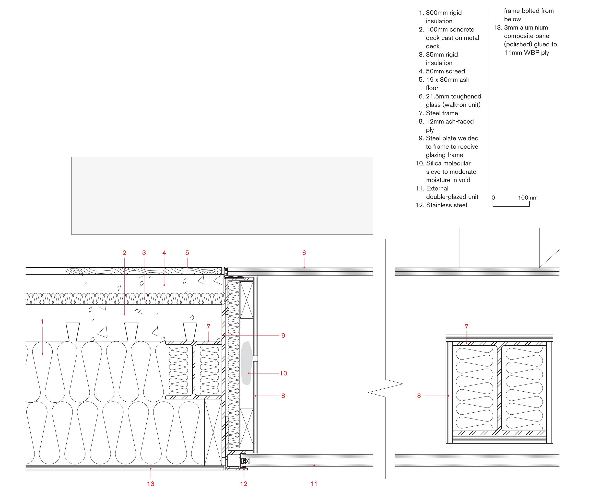 Soda Pop Design 7 Clever Architectural Details In