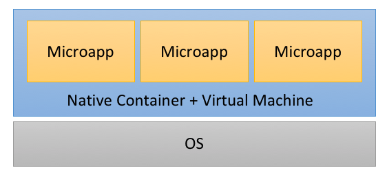 "micro-application-architecture ""data-displaymode ="" Original ""title ="" micro-application-architecture ""/> </a data-recalc-dims="