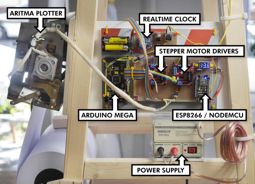 plotter electronics 1 - Electrogeek