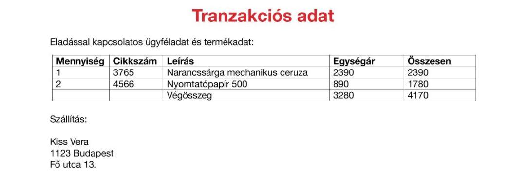 Tranzakciós adatok táblázatban bemutatva